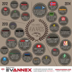 tesla-awards-graphic